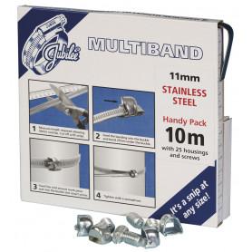 Multiband inox
