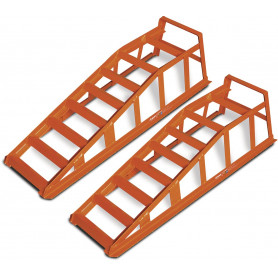 Rampes d'inspection en acier